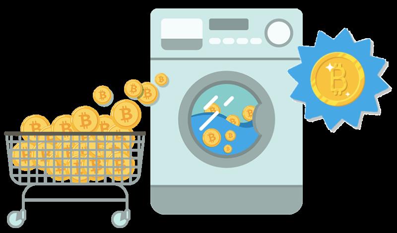 Bitcoin Laundry Mixing Service