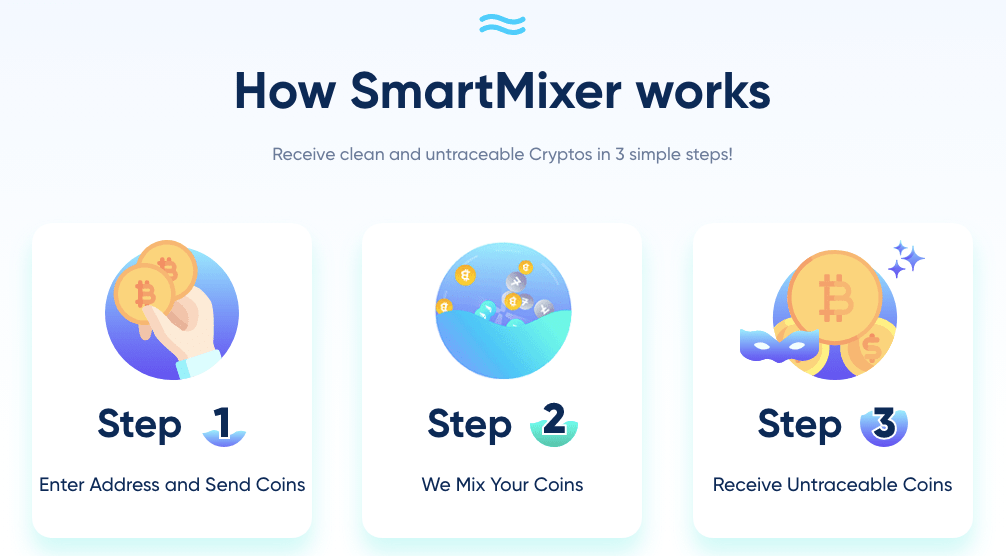 How SmartMixer Works