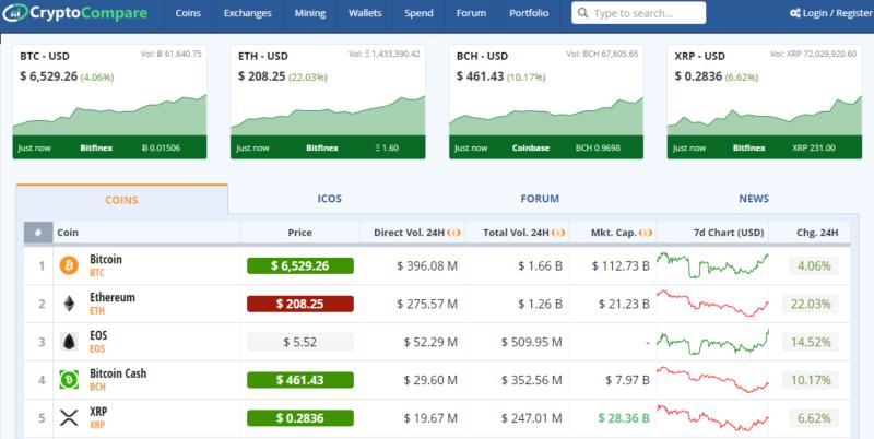Bitmex Trading Spreadsheet