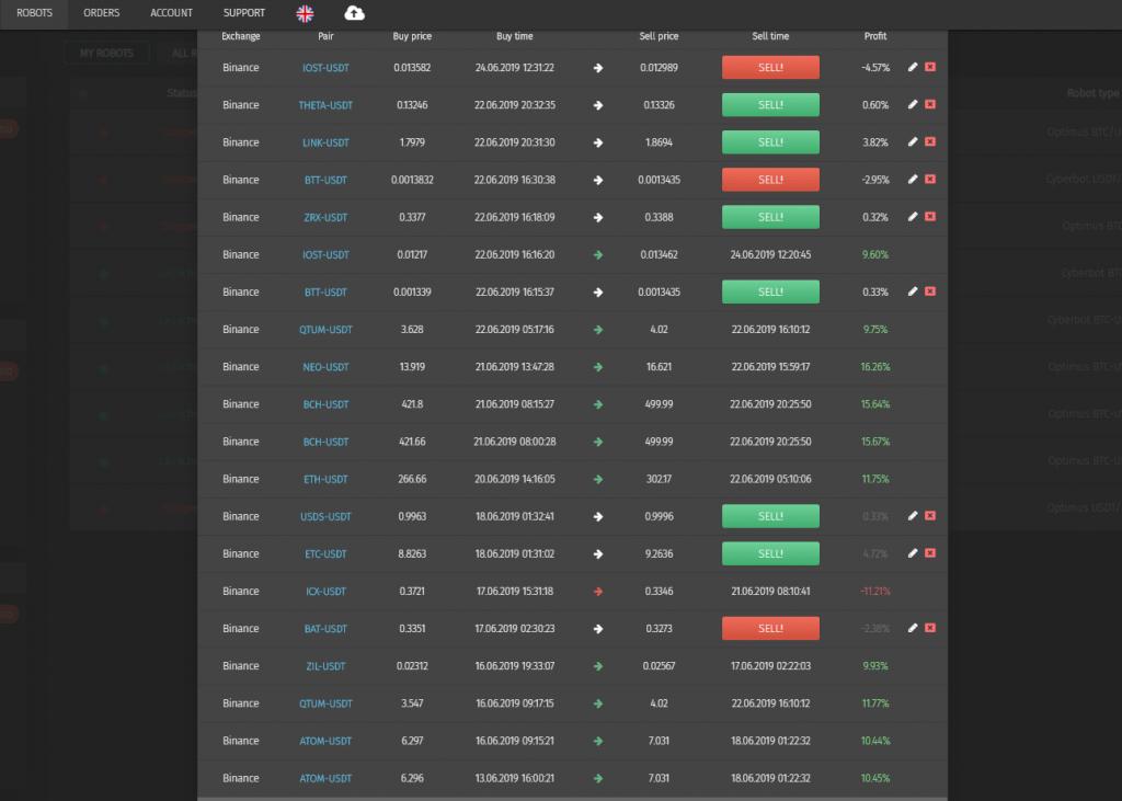CryptoRobotics Exchanges