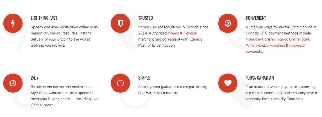 mybtc.ca features