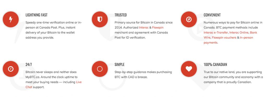 mybtc.ca features