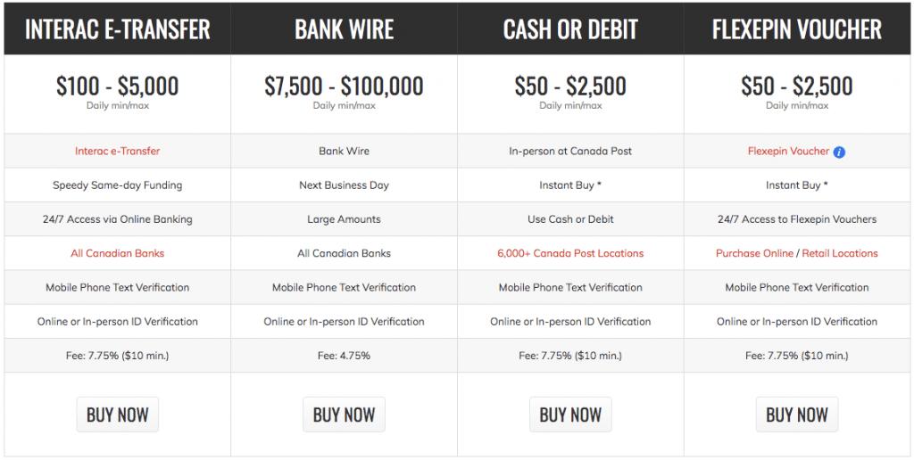 mybtc.ca payment options