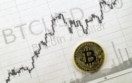 Bitcoin EMA